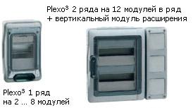 Пылевлагозащищенные щитки Plexo3